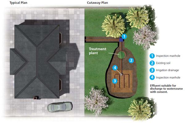 sewage_treatment_cutaway